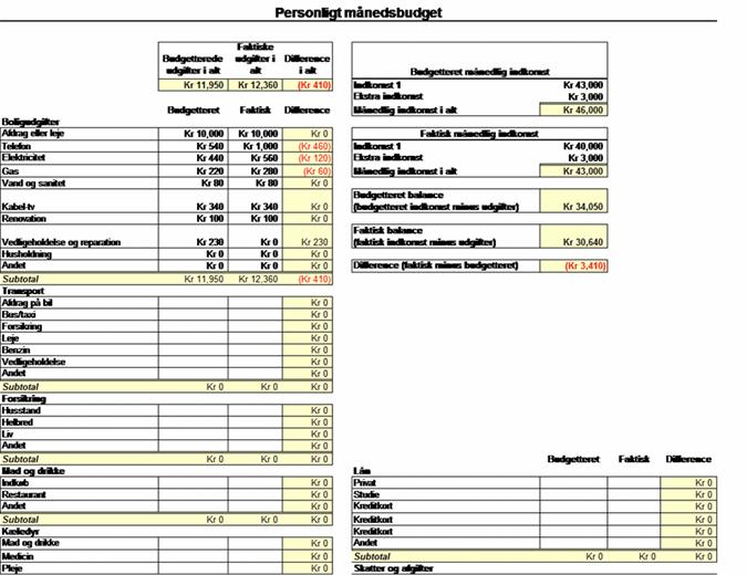Personligt månedsbudget