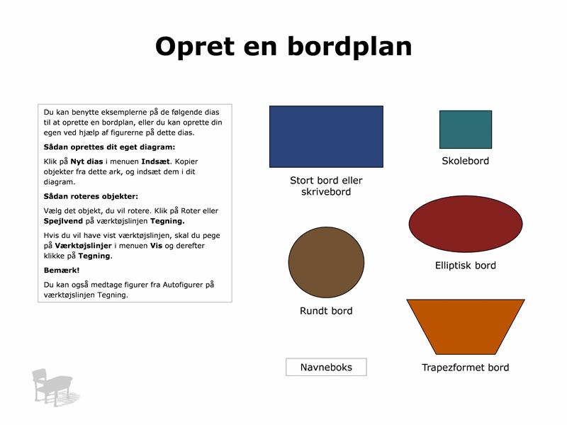 Bordplan