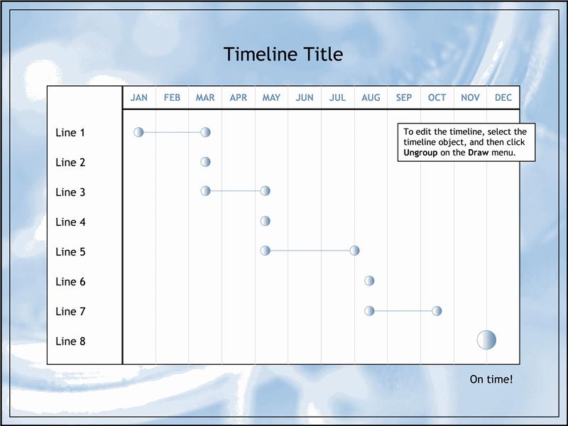 Tidslinje for 12-måneders projekt i flere niveauer