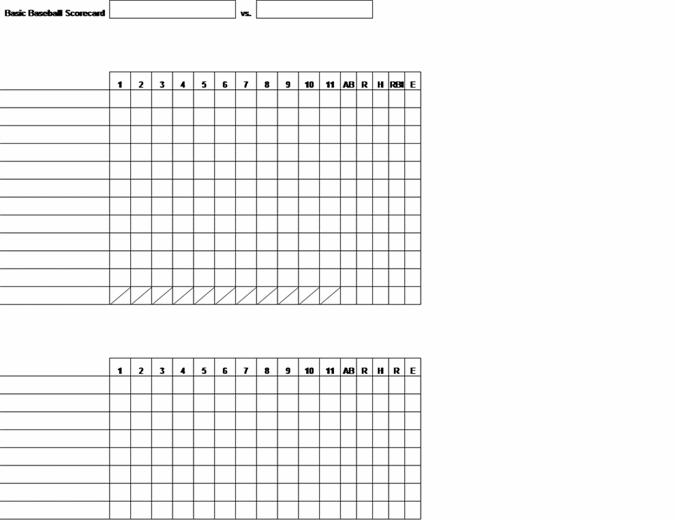 Grundlæggende scorekort til baseball