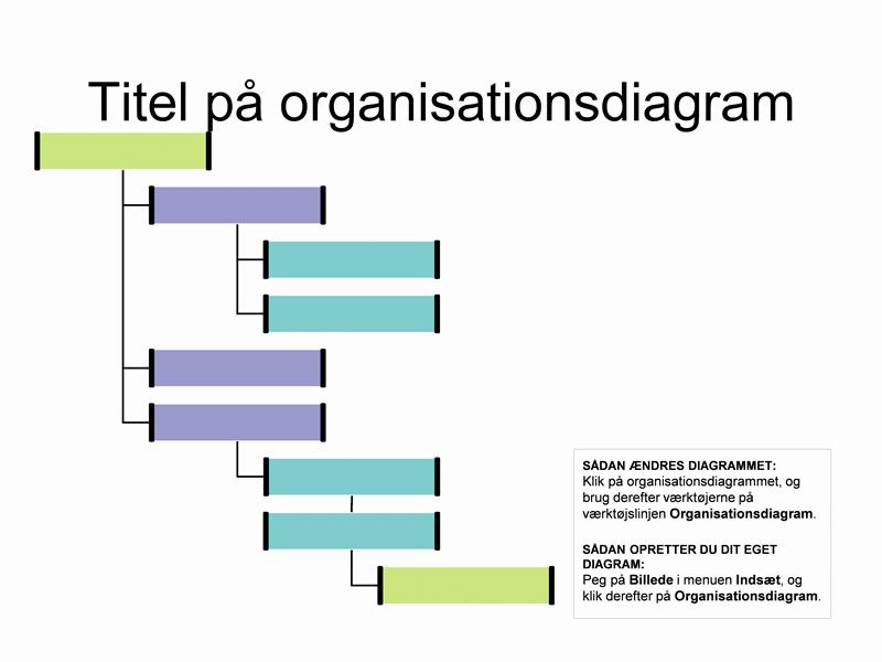 Højrehængende organisationsdiagram