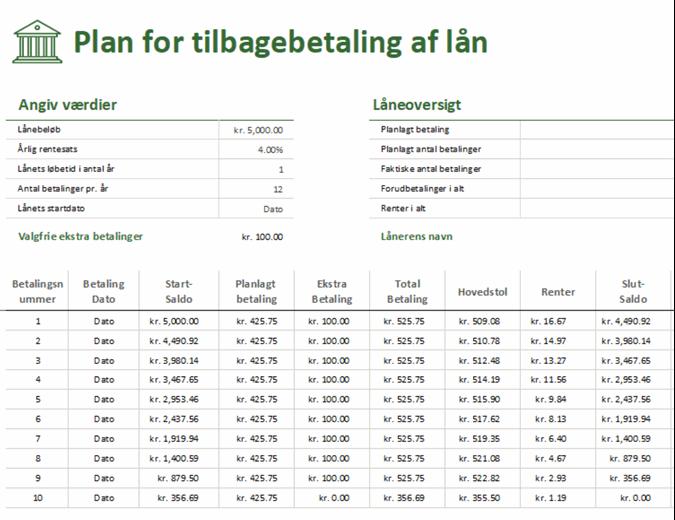 Plan for tilbagebetaling af lån