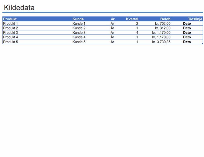 Eksempel på PivotTabel-rapport