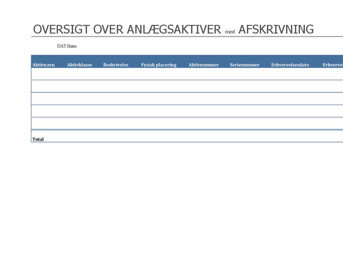 Oversigt over anlægsaktiver med afskrivning