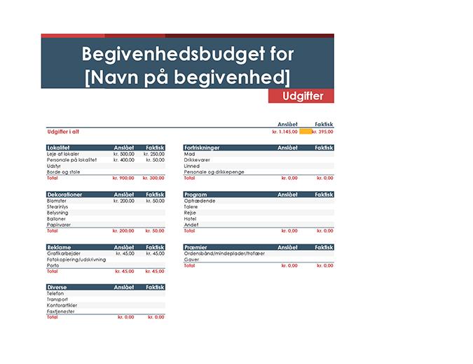 Begivenhedsbudget