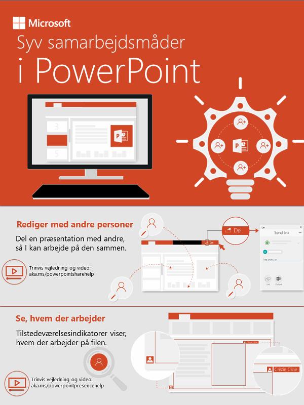 Syv måder til samarbejde i PowerPoint