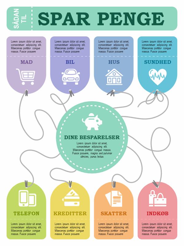 Plakat med økonomisk infografik