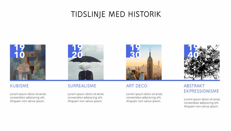 Historisk tidslinje