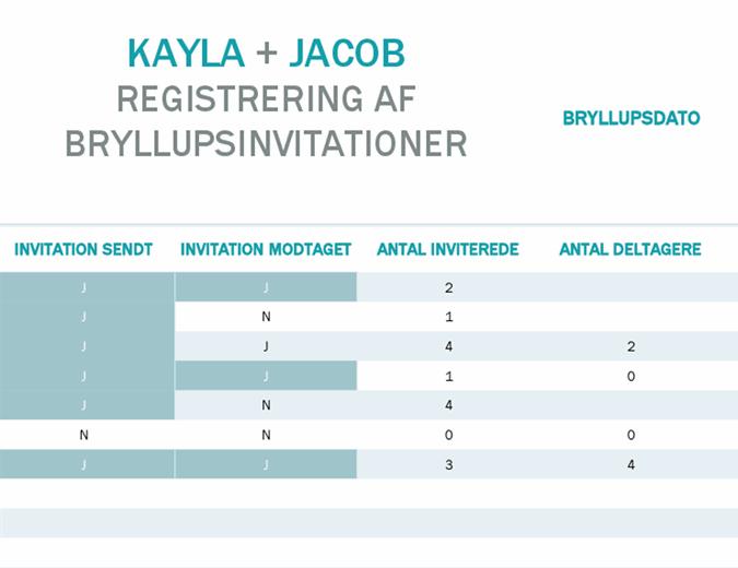 Registrering af invitationer i vandfarvelavering