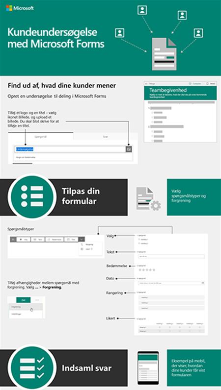 Kundeundersøgelse med Microsoft Forms