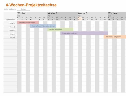 Projektzeitachse