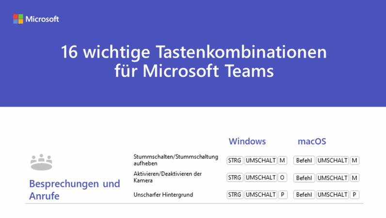 16 wichtige Tastenkombinationen für Microsoft Teams