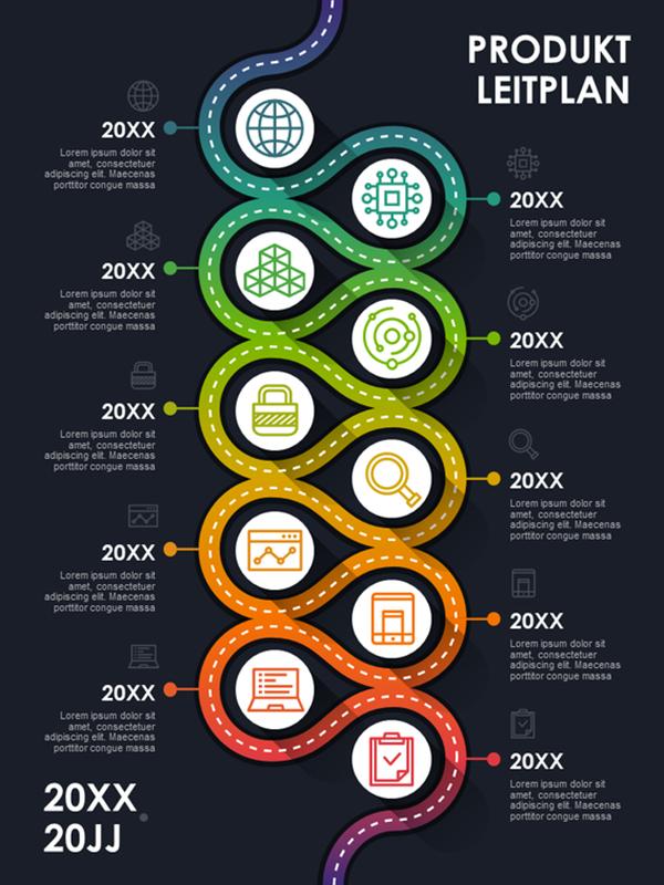 Infografik-Poster mit Produktleitplan