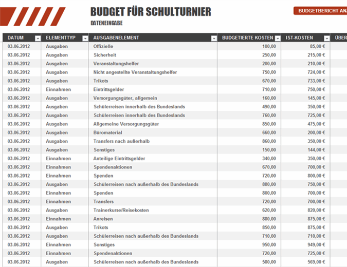 Budget für Schulturnier