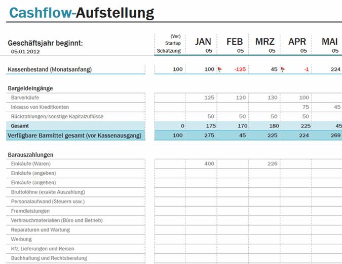 Cashflow-Aufstellung