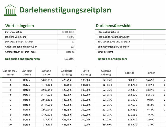 Darlehenstilgungszeitplan