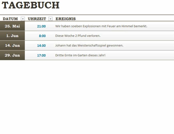 Allgemeines Logbuch