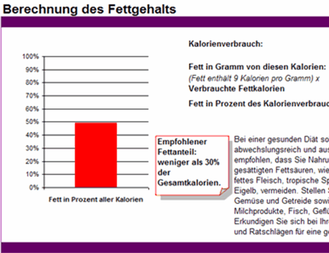 Berechnung des Fettgehalts