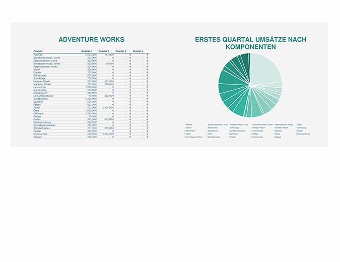 Quartalsumsatzbericht