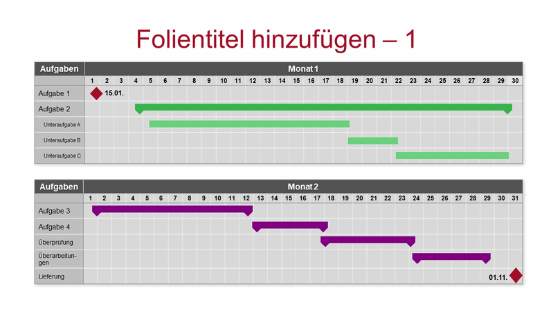 Mehrmonats-Gantt-Diagramm