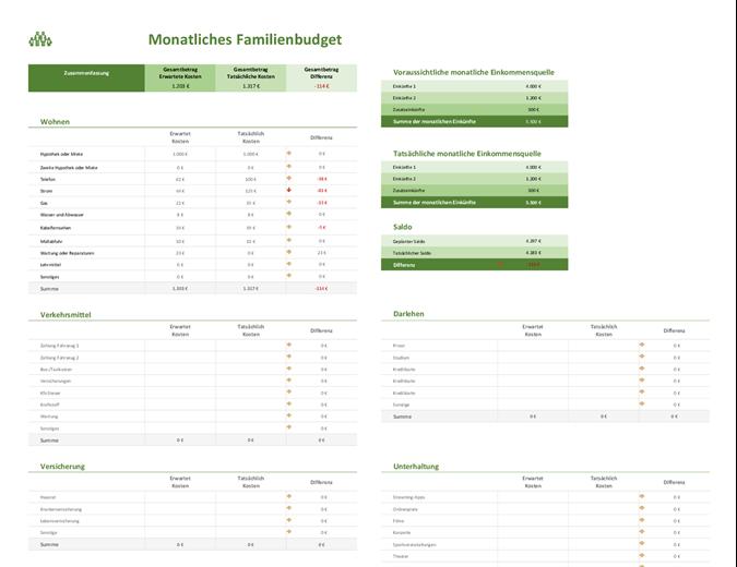 Budgetplaner Familie