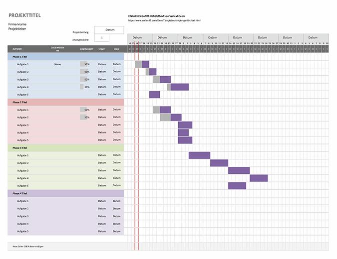 Projektplan Excel Gantt Chart Template Youtube