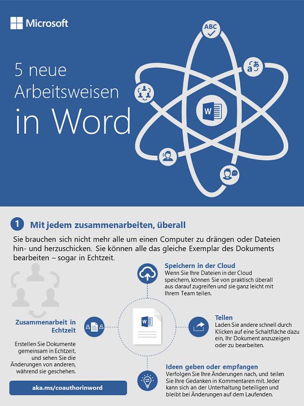 5 neue Arbeitsweisen in Word