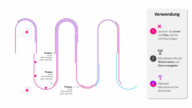Prozessleitplan mit Zeitachse
