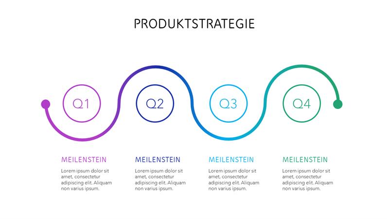 Bunter Produktleitplan mit Zeitachse