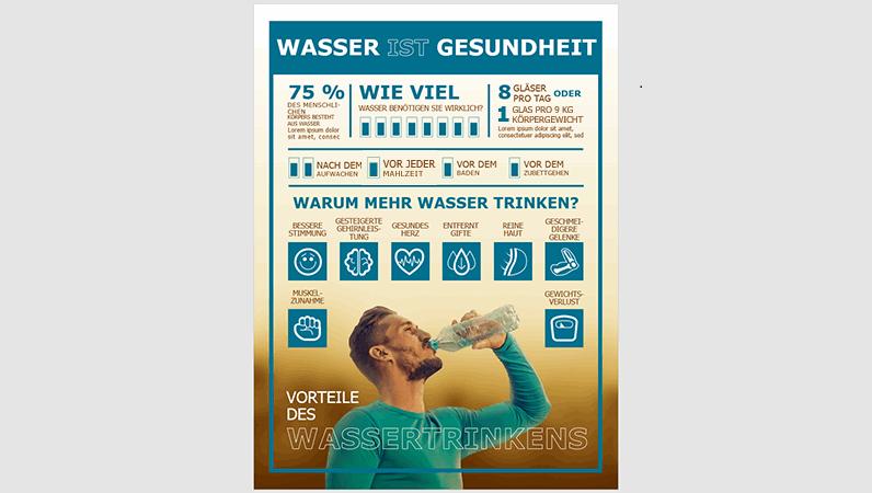 Poster mit Trinkwasserinfografiken