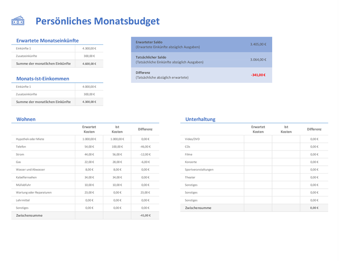 Persönliches Monatsbudget