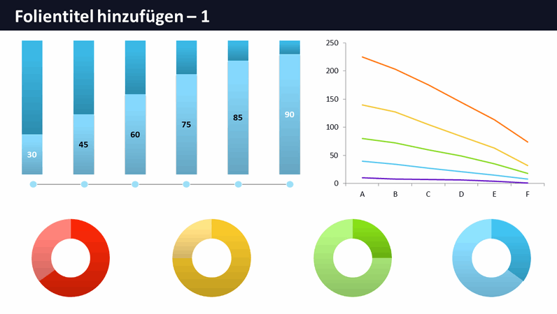 Mehrfachdiagramm-Dashboard