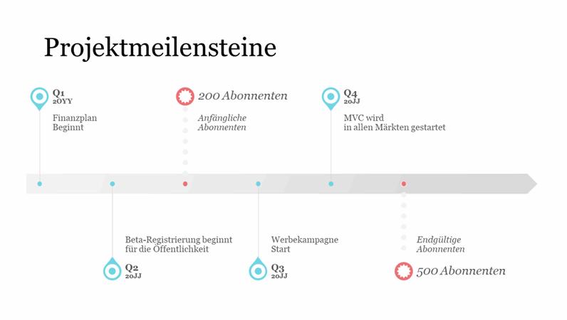 Projektmeilenstein-Zeitachse