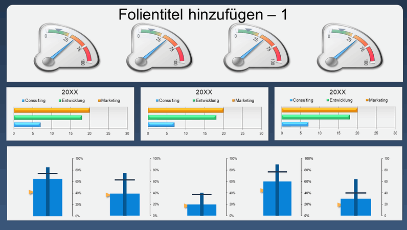 Messanzeigen- und Diagramm-Dashboard