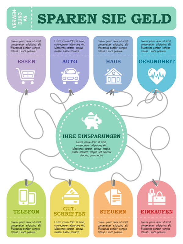 Poster mit Infografiken zu Finanzthemen