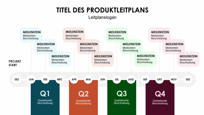 Vierteljährlicher Produktleitplan mit Zeitachse
