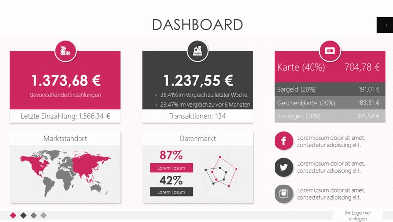 Dashboard, von 24Slides