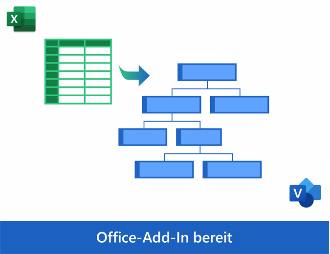 Organigramm aus Daten
