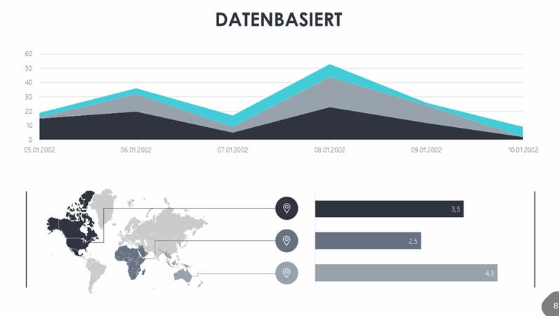 Datenfokussierte Präsentation, von 24Slides