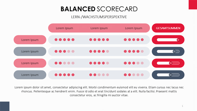 Balanced Scorecard, von 24Slides