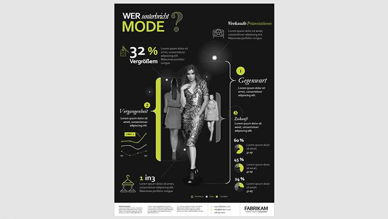 Poster mit Modeinfografiken