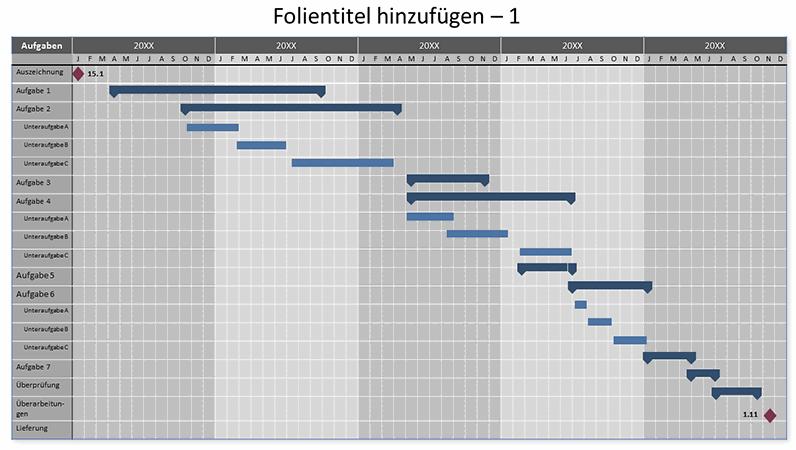 5-Jahres-Ganttt-Diagramm