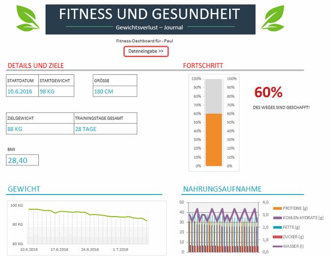Fitnessplan - Gewichtsabnahme
