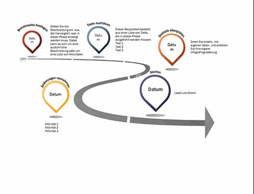 Meilenstein-Infografik-Zeitachse