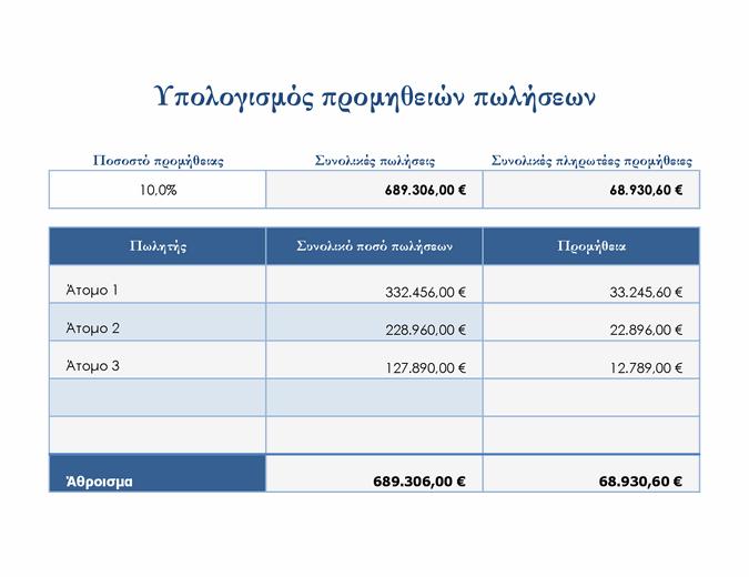 Υπολογισμός προμηθειών πωλήσεων