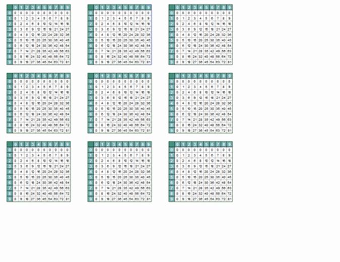 Πίνακες πολλαπλασιασμού (9/σλ.)