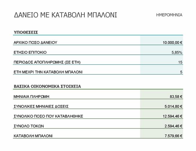 Πρόγραμμα υπολογισμού εξόφλησης δανείου