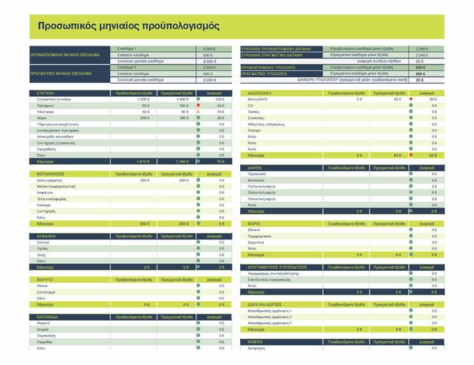 Μηνιαίο υπολογιστικό φύλλο προσωπικού ατομικού προϋπολογισμού