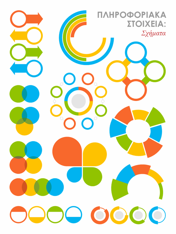 Σχήματα πληροφοριακού διαγράμματος