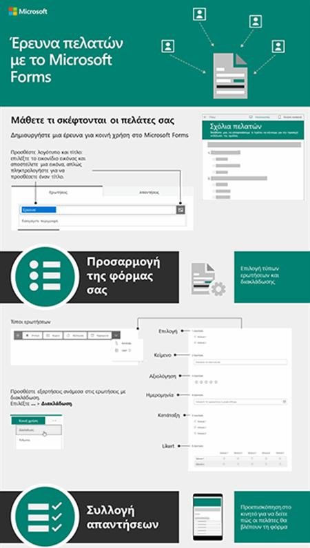 Έρευνα πελατών με το Microsoft Forms